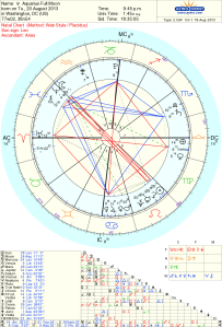 Full Moon Aquarius Tara Greene