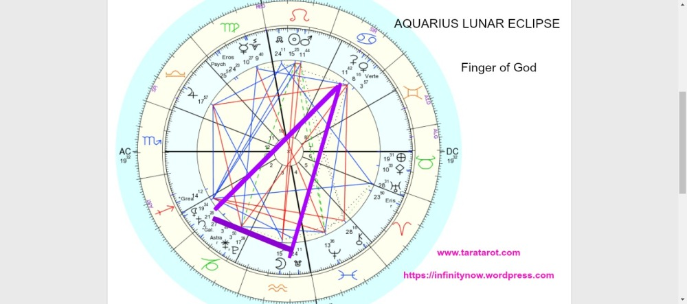 Aquarius Lunar Eclipse Tara Greene
