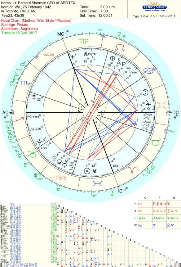 murder mystery | Tara Greene,Tarot Reader, Astrology, Psychic