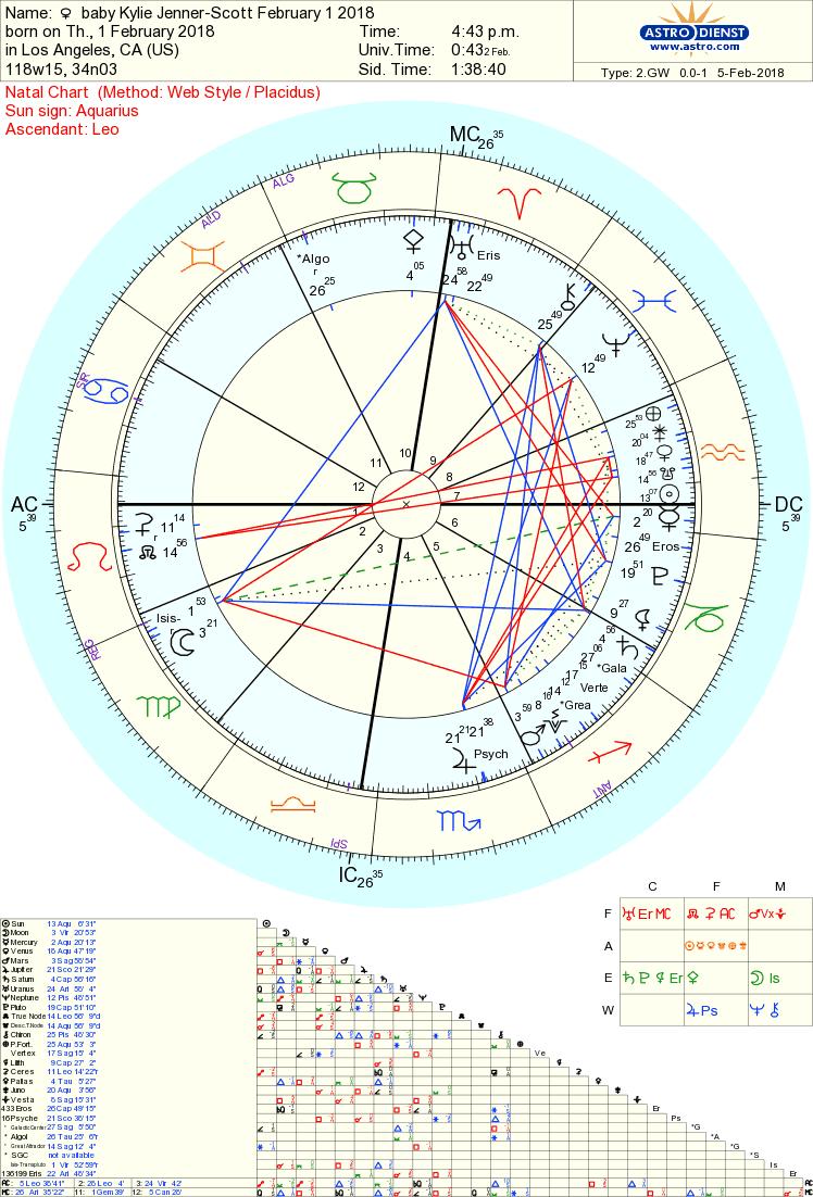 Horoscop de weekend 19 – 20 ianuarie 12222. Două zile de vis pentru 2 zodii