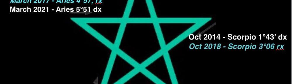 Cosmic Intelligence Agency image Venus Pentagram
