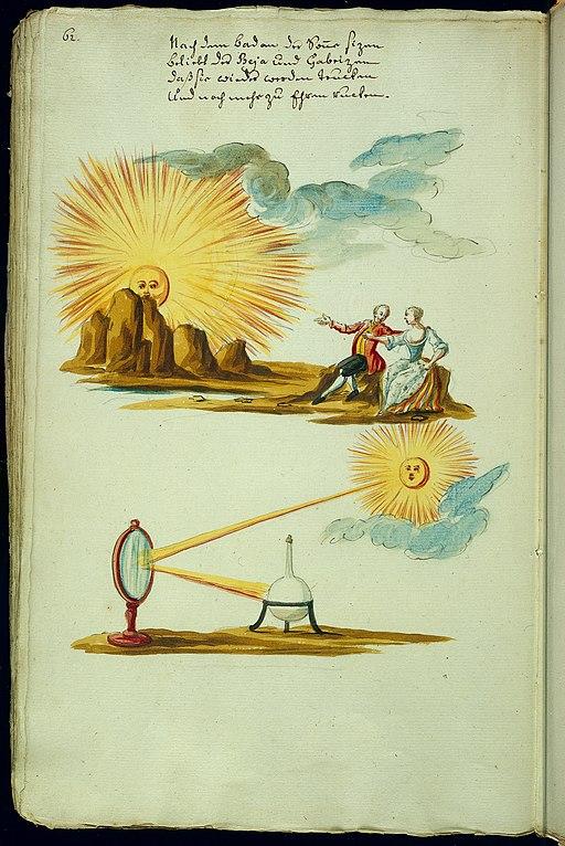 Alchemy, 2019, astrology, tara Greene