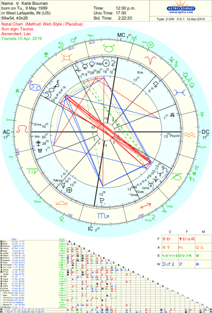 Black Hole Telescope Katie Bouman astrology Tara Greene