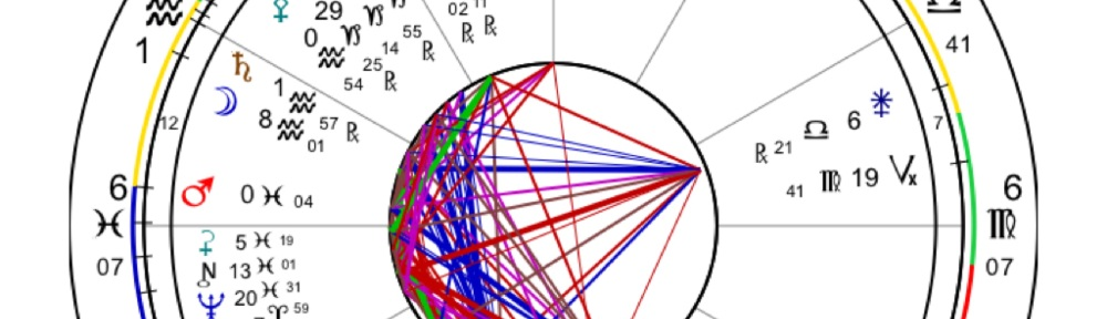Venus turns Retrograde May 13 2020