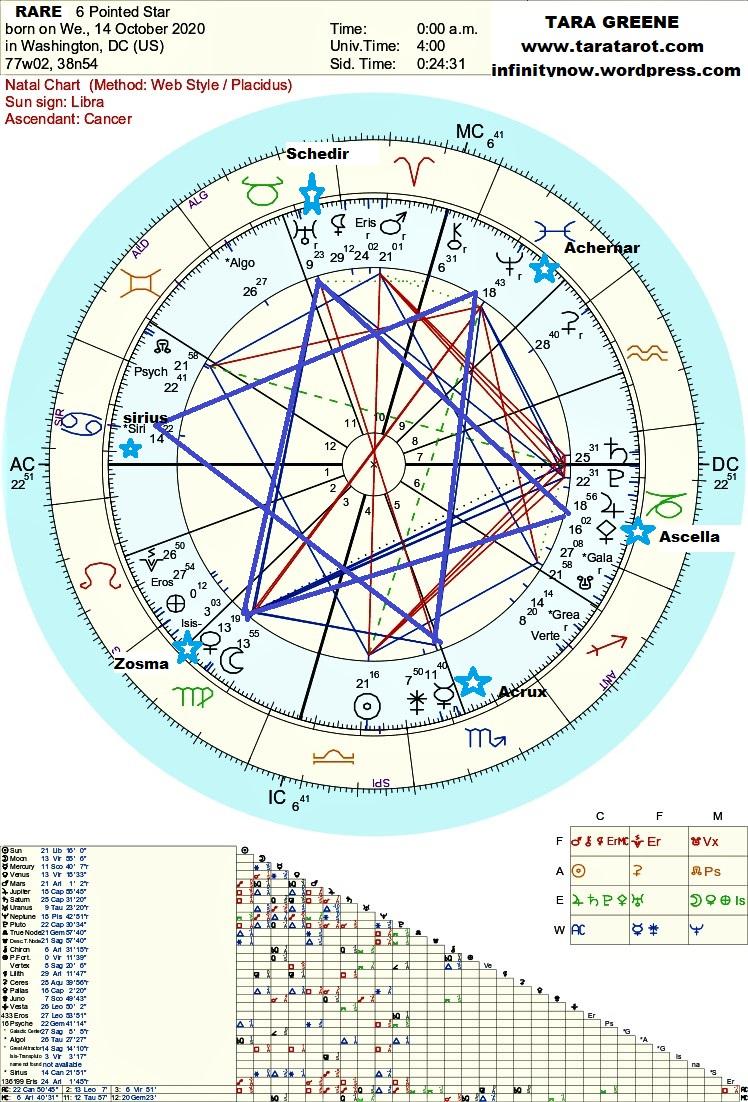Rare 6 pointed star merkabah October 16 2020